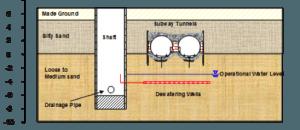 Govan_diagram